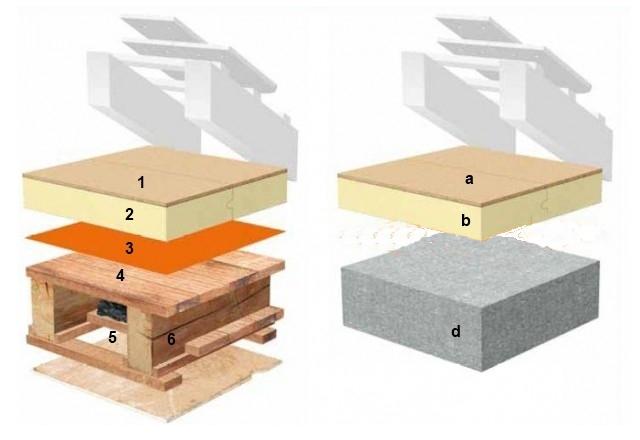 hans hiltscher einblasd mmung im sommer k hl im winter. Black Bedroom Furniture Sets. Home Design Ideas